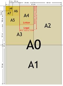 A_size_illustration